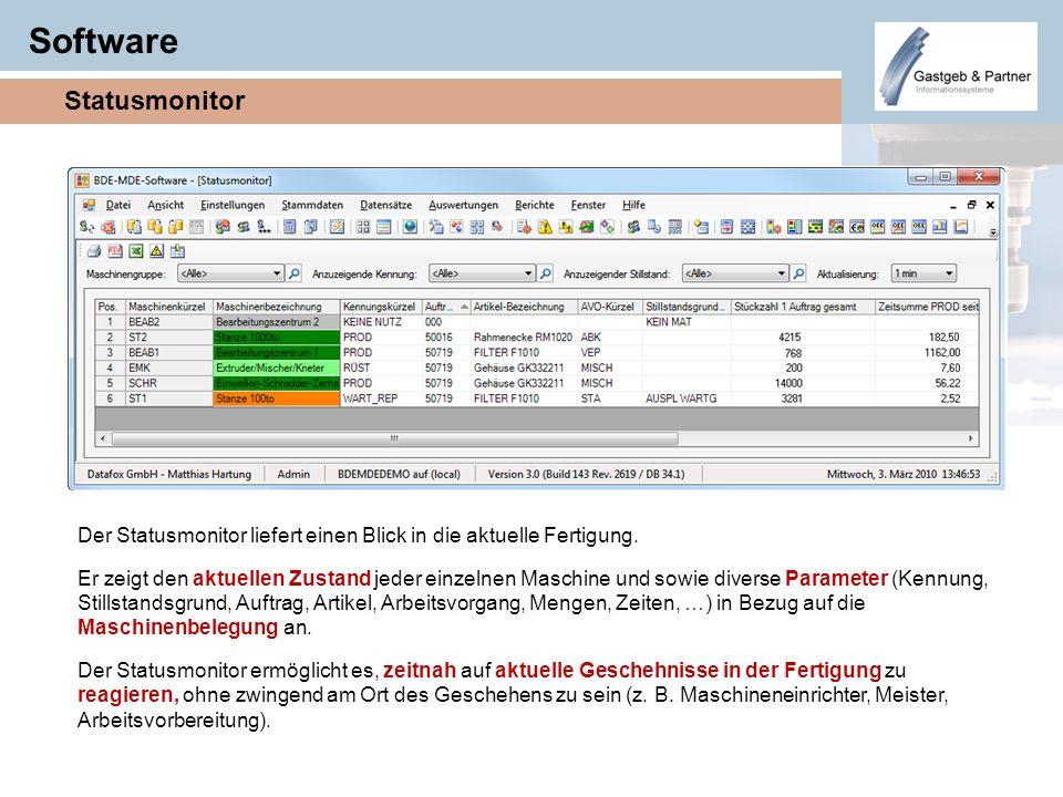 Software Statusmonitor Der Statusmonitor liefert einen Blick in die aktuelle Fertigung. Er zeigt den aktuellen Zustand jeder einzelnen Maschine und so