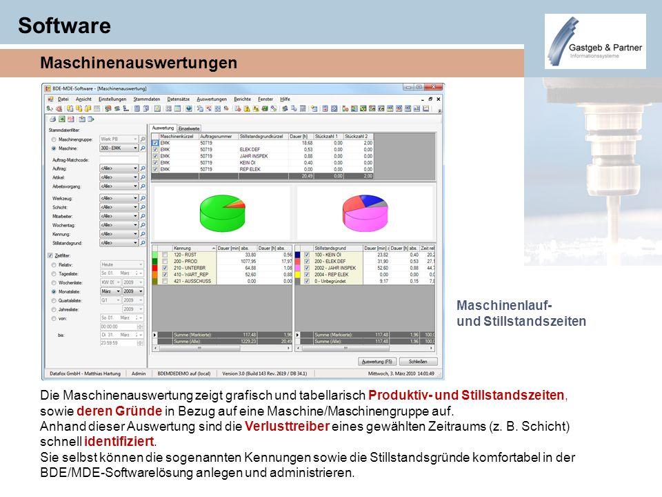 Software Maschinenauswertungen Die Maschinenauswertung zeigt grafisch und tabellarisch Produktiv- und Stillstandszeiten, sowie deren Gründe in Bezug a