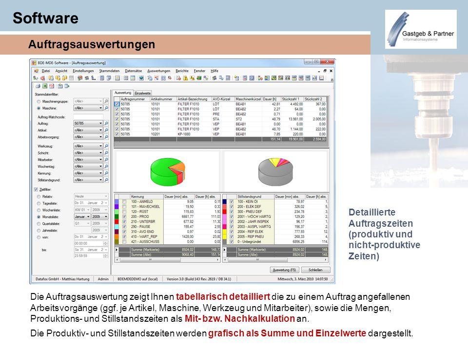 Software Auftragsauswertungen Die Auftragsauswertung zeigt Ihnen tabellarisch detailliert die zu einem Auftrag angefallenen Arbeitsvorgänge (ggf. je A