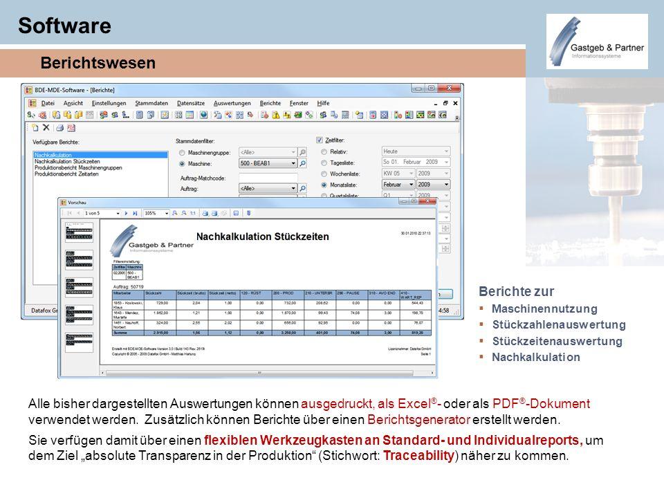 Software Berichtswesen Berichte zur Maschinennutzung Stückzahlenauswertung Stückzeitenauswertung Nachkalkulation Alle bisher dargestellten Auswertunge