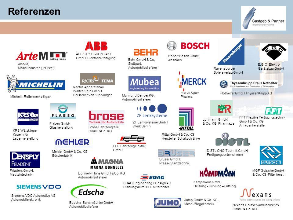 Referenzen Jumo GmbH & Co. KG, Mess-/Regeltechnik Robert Bosch GmbH, Ansbach Merck KgaA Pharma Rittal GmbH & Co. KG Hersteller Schaltschränke Brüser G