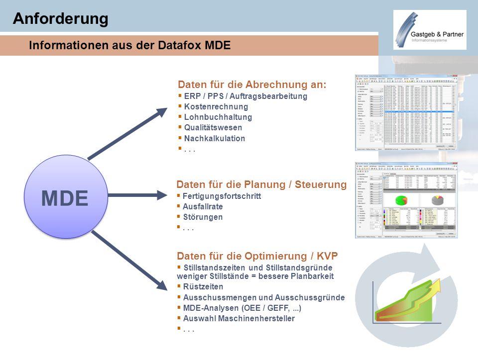 Anforderung Informationen aus der Datafox MDE MDE Daten für die Abrechnung an: ERP / PPS / Auftragsbearbeitung Kostenrechnung Lohnbuchhaltung Qualität