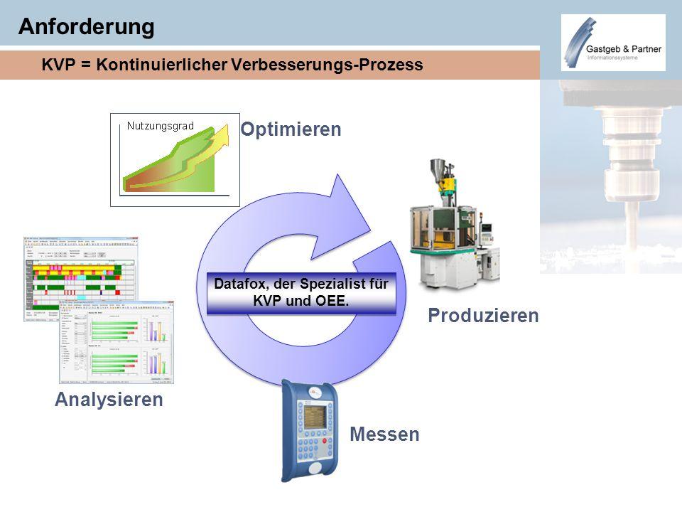 Anforderung KVP = Kontinuierlicher Verbesserungs-Prozess Produzieren Messen Analysieren Optimieren Datafox, der Spezialist für KVP und OEE. Datafox, d