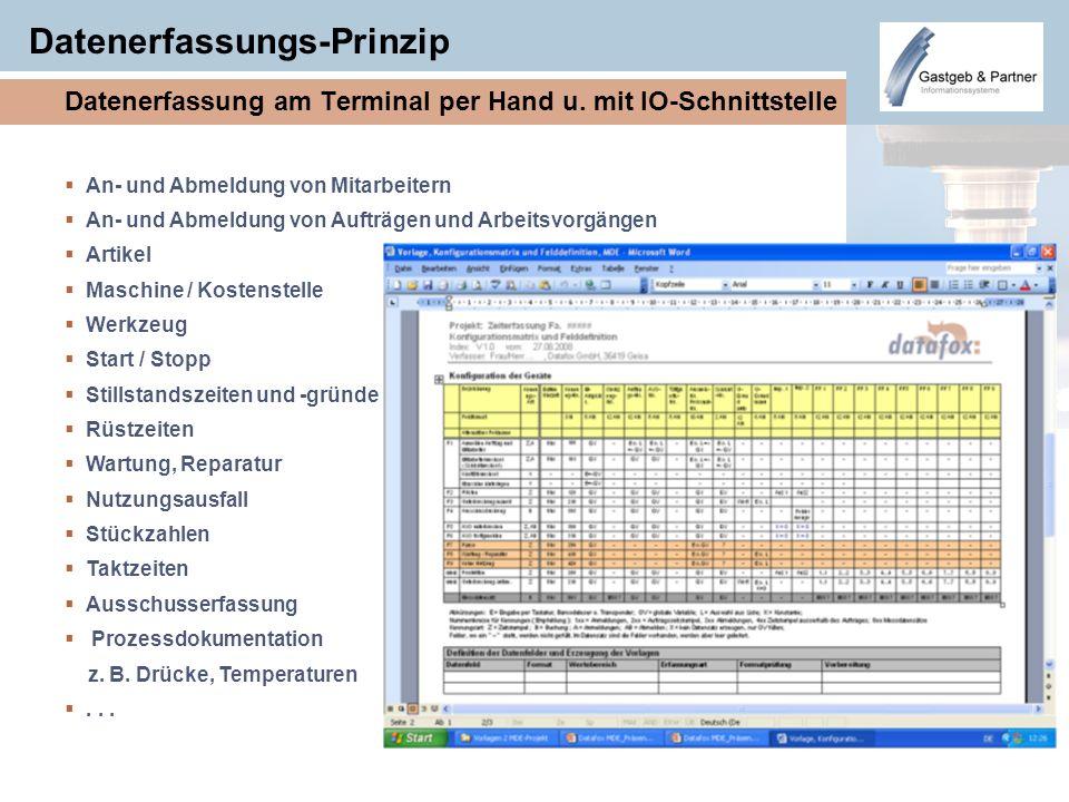 Datenerfassungs-Prinzip Datenerfassung am Terminal per Hand u. mit IO-Schnittstelle An- und Abmeldung von Mitarbeitern An- und Abmeldung von Aufträgen
