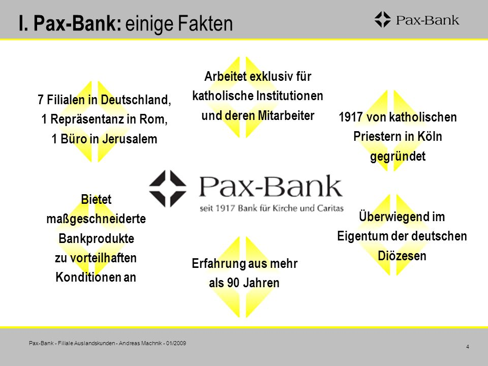 Pax-Bank - Filiale Auslandskunden - Andreas Machnik - 01/2009 4 I. Pax-Bank: einige Fakten 1917 von katholischen Priestern in Köln gegründet Arbeitet