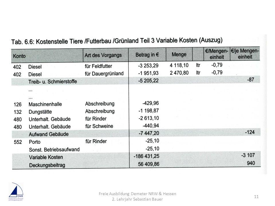 Freie Ausbildung Demeter NRW & Hessen 2. Lehrjahr Sebastian Bauer 11