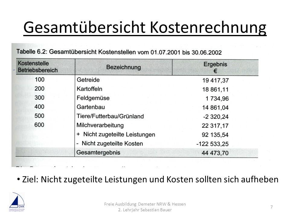 Gesamtübersicht Kostenrechnung Freie Ausbildung Demeter NRW & Hessen 2. Lehrjahr Sebastian Bauer 7 Ziel: Nicht zugeteilte Leistungen und Kosten sollte