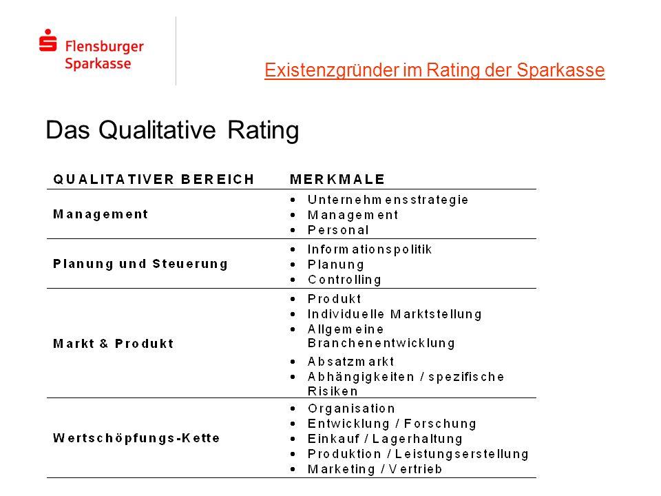 Existenzgründer im Rating der Sparkasse Das Qualitative Rating