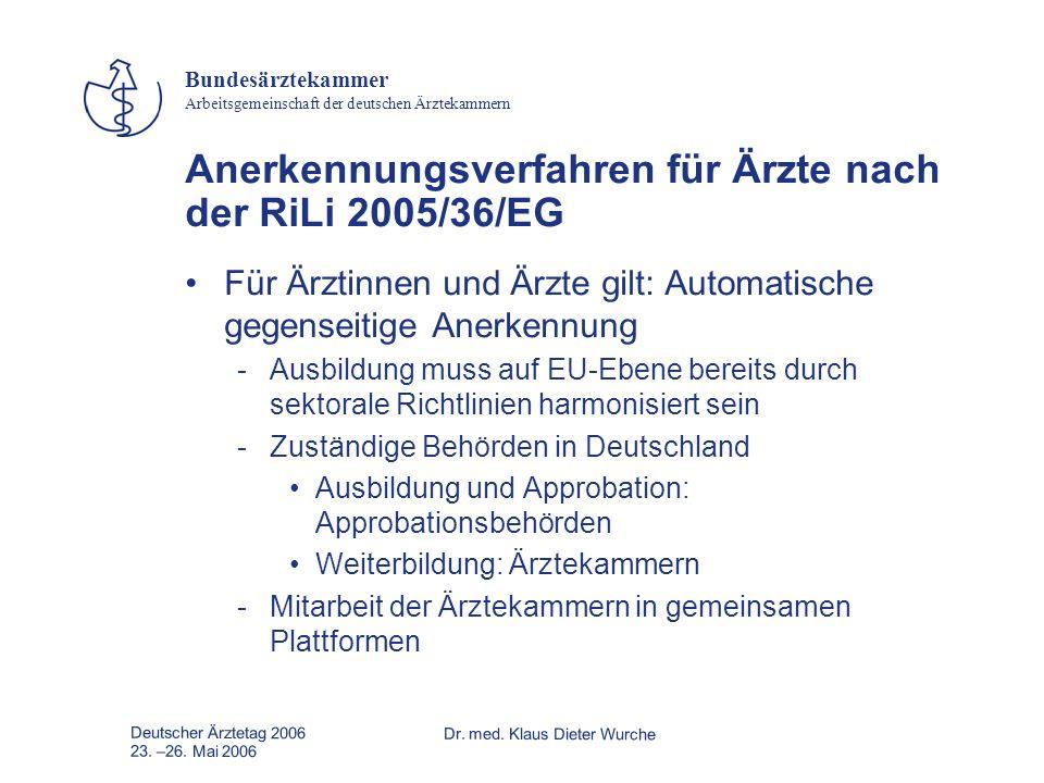 Deutscher Ärztetag 2006Dr. med. Klaus Dieter Wurche 23. –26. Mai 2006 Bundesärztekammer Arbeitsgemeinschaft der deutschen Ärztekammern Anerkennungsver