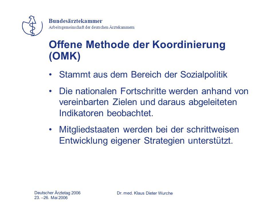 Deutscher Ärztetag 2006Dr. med. Klaus Dieter Wurche 23. –26. Mai 2006 Bundesärztekammer Arbeitsgemeinschaft der deutschen Ärztekammern Offene Methode