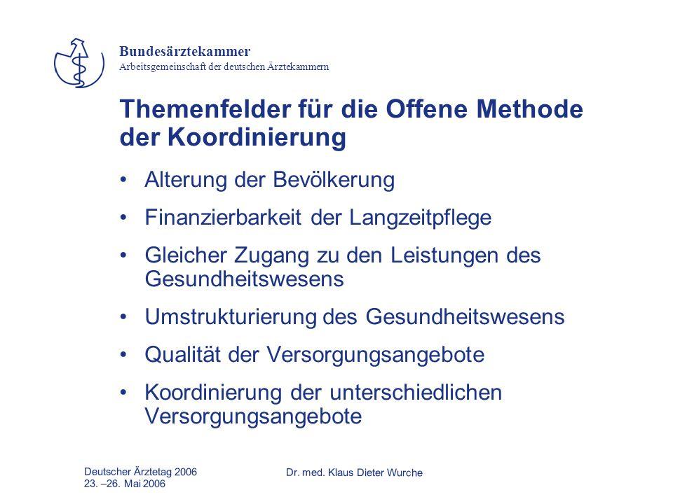 Deutscher Ärztetag 2006Dr. med. Klaus Dieter Wurche 23. –26. Mai 2006 Bundesärztekammer Arbeitsgemeinschaft der deutschen Ärztekammern Themenfelder fü