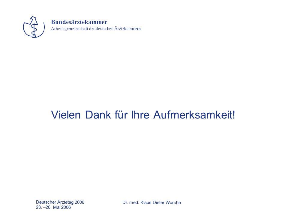 Deutscher Ärztetag 2006Dr. med. Klaus Dieter Wurche 23. –26. Mai 2006 Bundesärztekammer Arbeitsgemeinschaft der deutschen Ärztekammern Vielen Dank für