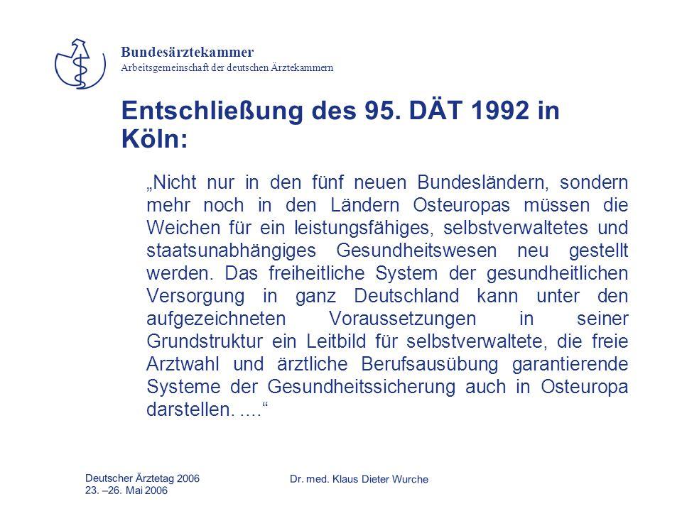 Deutscher Ärztetag 2006Dr. med. Klaus Dieter Wurche 23. –26. Mai 2006 Bundesärztekammer Arbeitsgemeinschaft der deutschen Ärztekammern Entschließung d