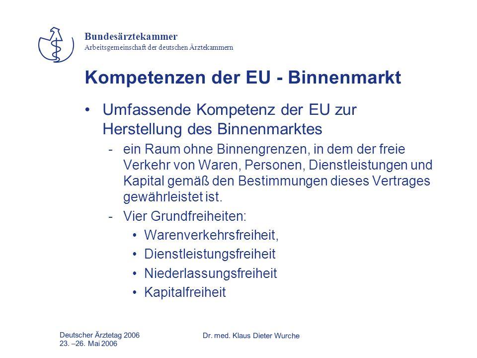 Deutscher Ärztetag 2006Dr. med. Klaus Dieter Wurche 23. –26. Mai 2006 Bundesärztekammer Arbeitsgemeinschaft der deutschen Ärztekammern Kompetenzen der