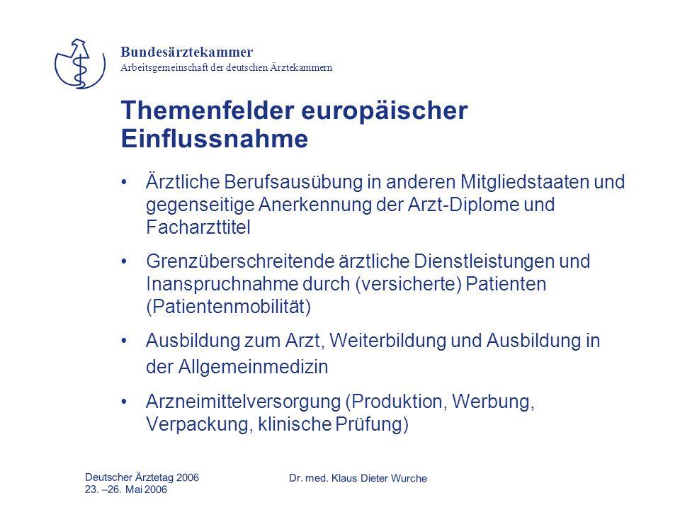 Deutscher Ärztetag 2006Dr. med. Klaus Dieter Wurche 23. –26. Mai 2006 Bundesärztekammer Arbeitsgemeinschaft der deutschen Ärztekammern Themenfelder eu