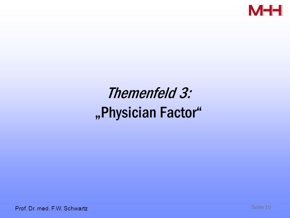 Seite 15 Prof. Dr. med. F.W. Schwartz Themenfeld 3: Physician Factor