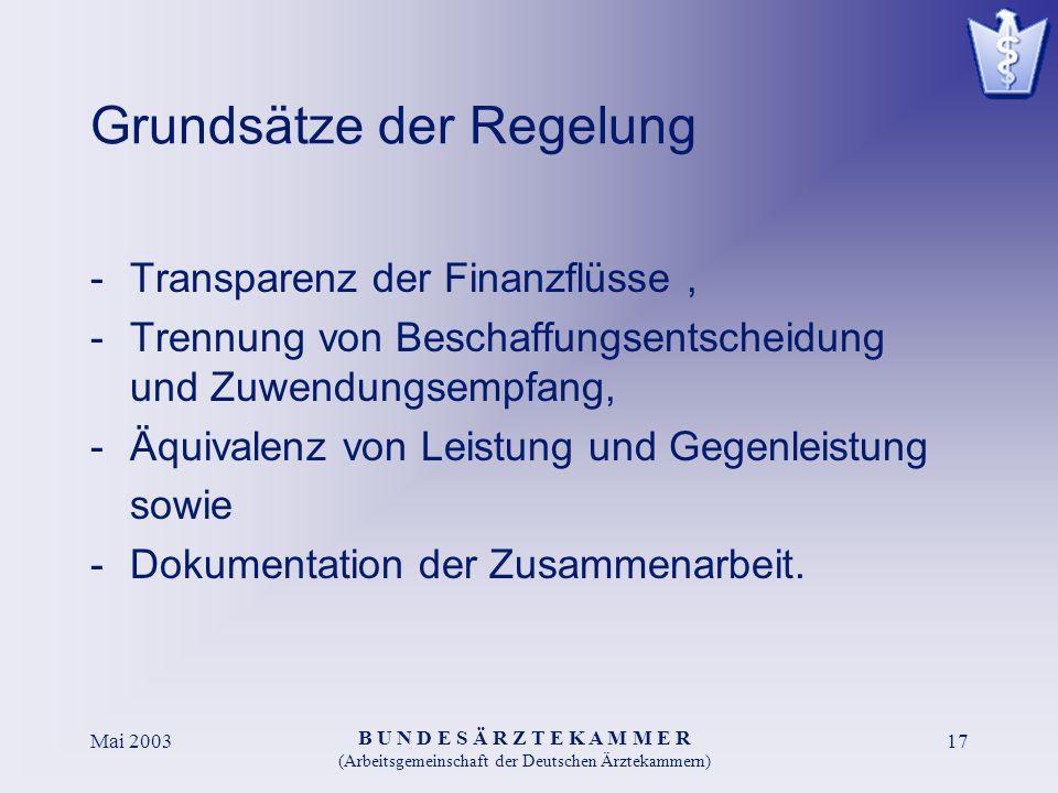 B U N D E S Ä R Z T E K A M M E R (Arbeitsgemeinschaft der Deutschen Ärztekammern) Mai 200317 Grundsätze der Regelung -Transparenz der Finanzflüsse, -Trennung von Beschaffungsentscheidung und Zuwendungsempfang, -Äquivalenz von Leistung und Gegenleistung sowie -Dokumentation der Zusammenarbeit.