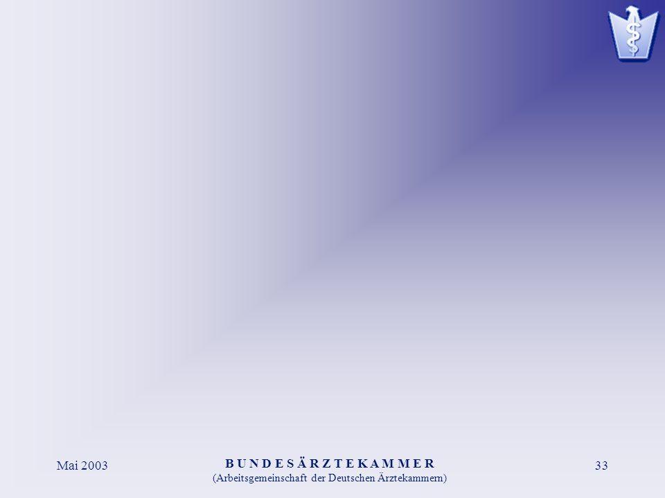 B U N D E S Ä R Z T E K A M M E R (Arbeitsgemeinschaft der Deutschen Ärztekammern) Mai 200333