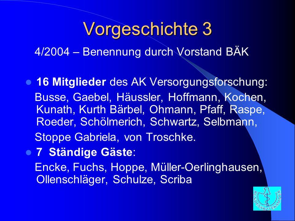 Vorgeschichte 3 4/2004 – Benennung durch Vorstand BÄK 16 Mitglieder des AK Versorgungsforschung: Busse, Gaebel, Häussler, Hoffmann, Kochen, Kunath, Ku