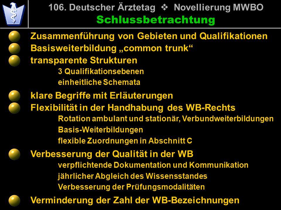 Schlussbetrachtung Verminderung der Zahl der WB-Bezeichnungen 106. Deutscher Ärztetag Novellierung MWBO Zusammenführung von Gebieten und Qualifikation