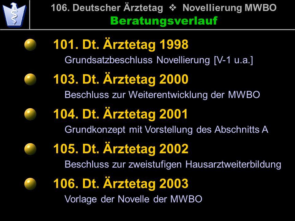 Beratungsverlauf 101. Dt. Ärztetag 1998 103. Dt. Ärztetag 2000 104. Dt. Ärztetag 2001 105. Dt. Ärztetag 2002 106. Deutscher Ärztetag Novellierung MWBO