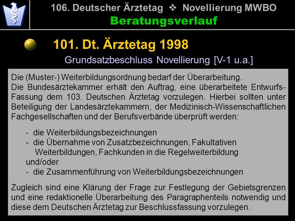Schlussbetrachtung Verminderung der Zahl der WB-Bezeichnungen 106.