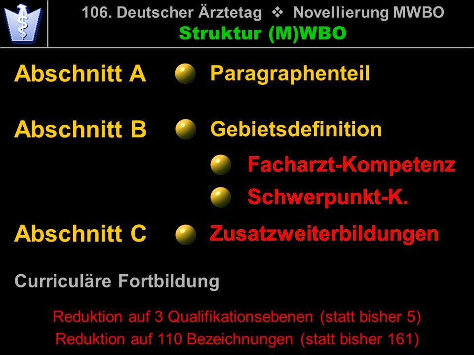 Struktur (M)WBO Abschnitt A Abschnitt B Abschnitt C 106.