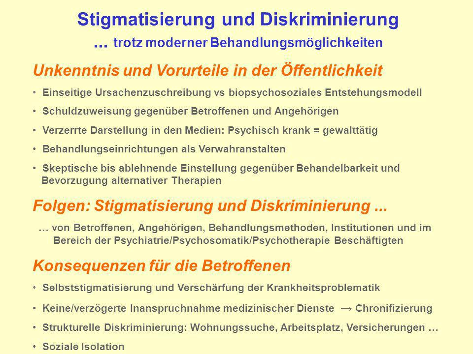 Stigmatisierung und Diskriminierung... trotz moderner Behandlungsmöglichkeiten Unkenntnis und Vorurteile in der Öffentlichkeit Einseitige Ursachenzusc