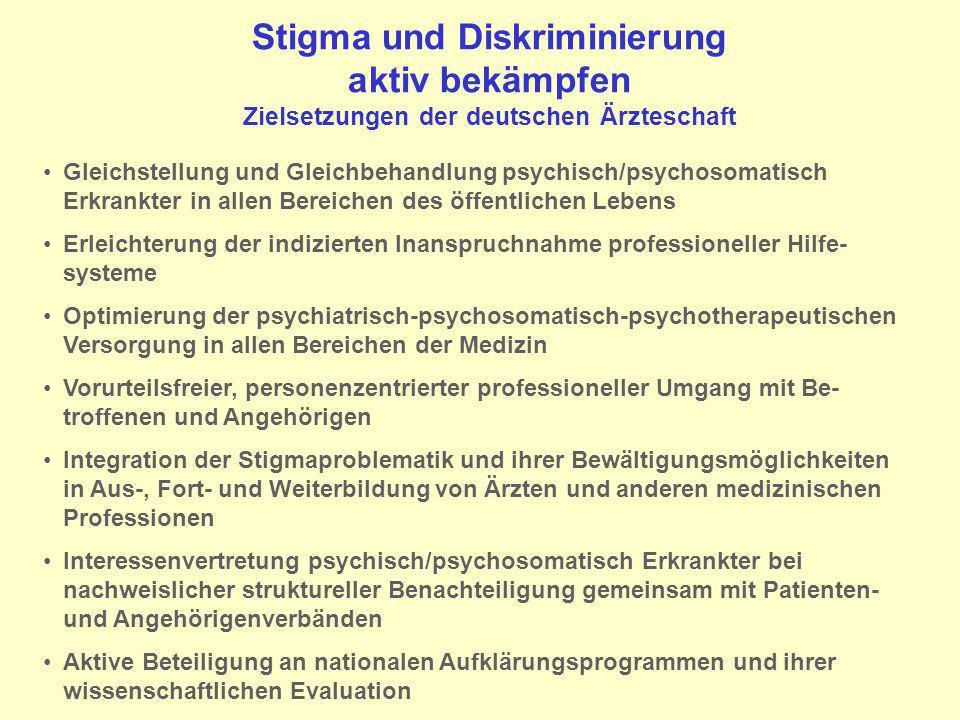 Stigma und Diskriminierung aktiv bekämpfen Zielsetzungen der deutschen Ärzteschaft Gleichstellung und Gleichbehandlung psychisch/psychosomatisch Erkra