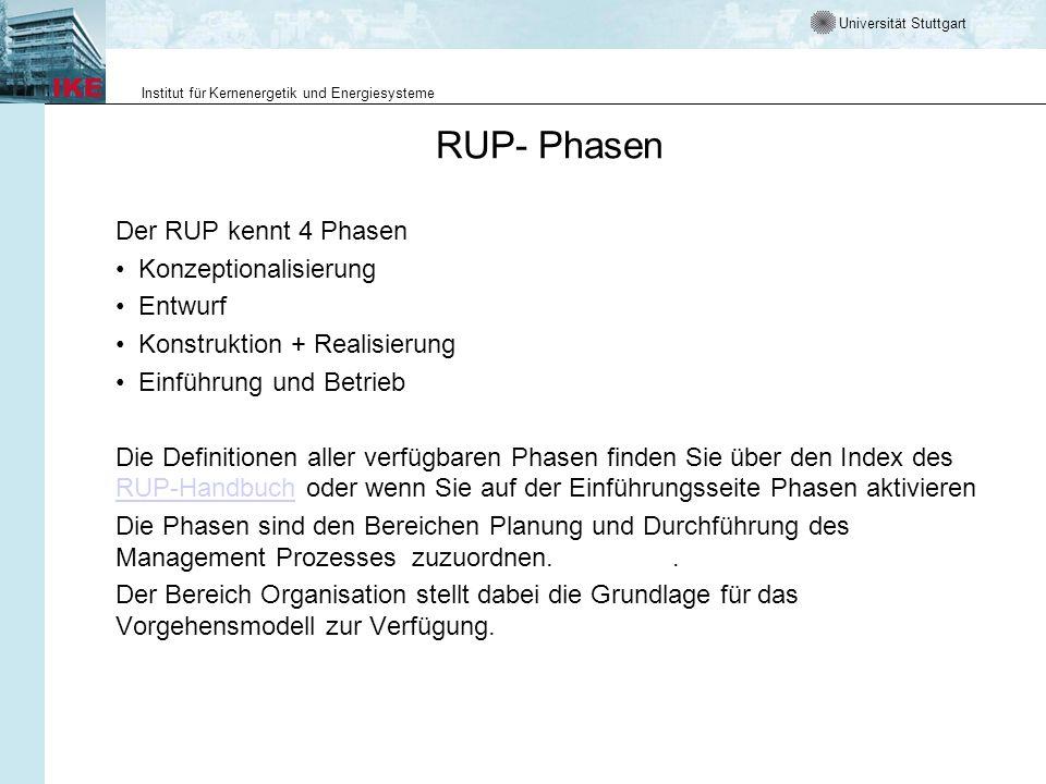 Universität Stuttgart Institut für Kernenergetik und Energiesysteme RUP- Phasen Der RUP kennt 4 Phasen Konzeptionalisierung Entwurf Konstruktion + Rea