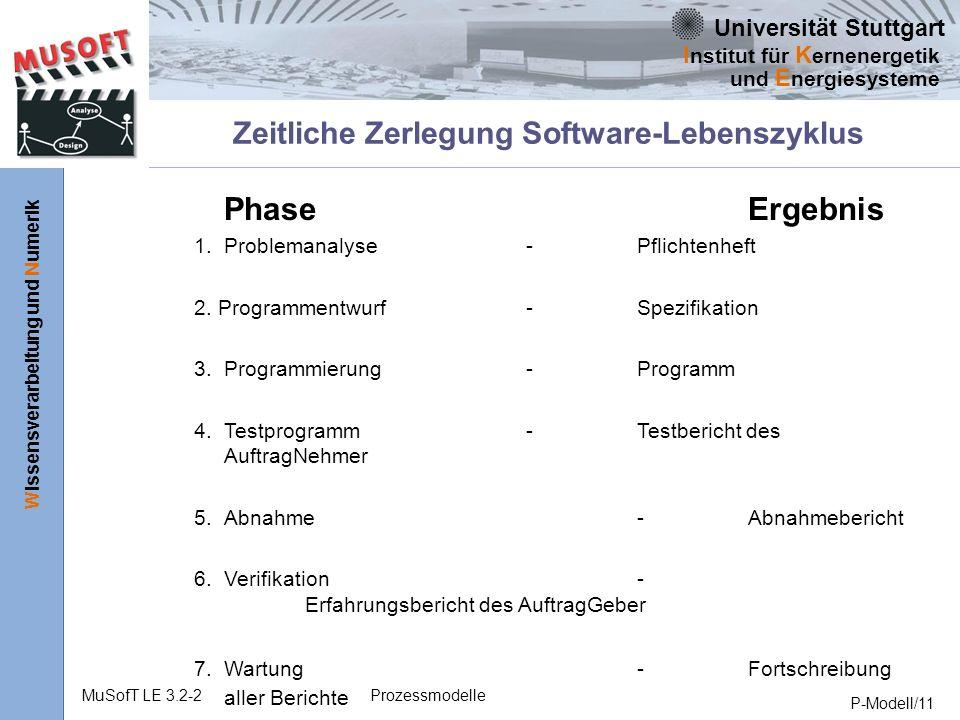 Universität Stuttgart Wissensverarbeitung und Numerik I nstitut für K ernenergetik und E nergiesysteme MuSofT LE 3.2-2Prozessmodelle P-Modell/11 Zeitliche Zerlegung Software-Lebenszyklus PhaseErgebnis 1.Problemanalyse-Pflichtenheft 2.