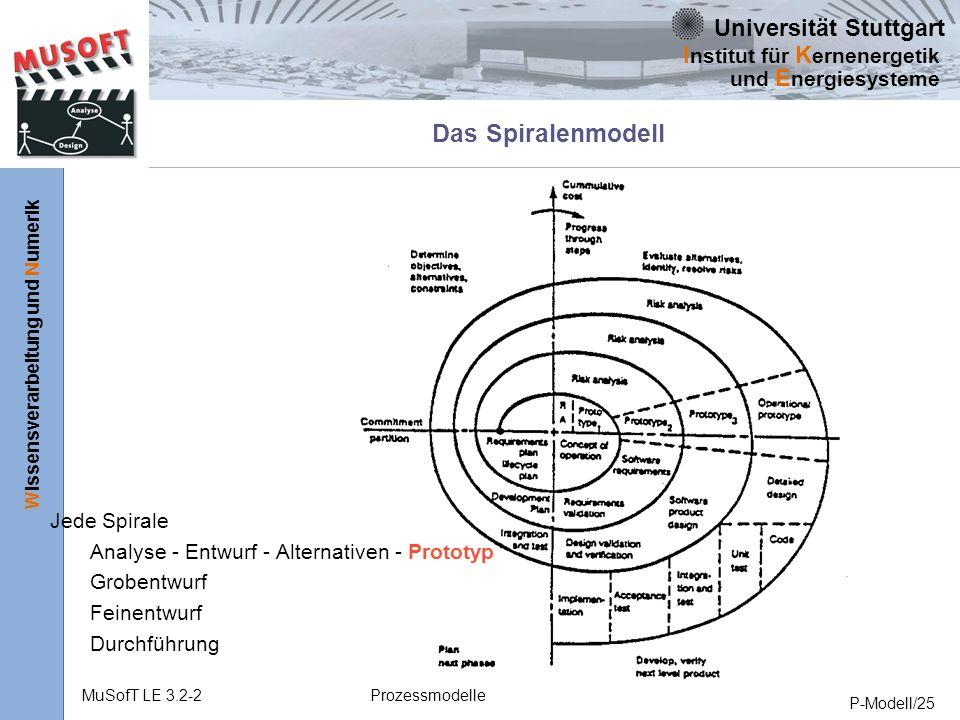 Universität Stuttgart Wissensverarbeitung und Numerik I nstitut für K ernenergetik und E nergiesysteme MuSofT LE 3.2-2Prozessmodelle P-Modell/25 Das Spiralenmodell Jede Spirale Analyse - Entwurf - Alternativen - Prototyp Grobentwurf Feinentwurf Durchführung