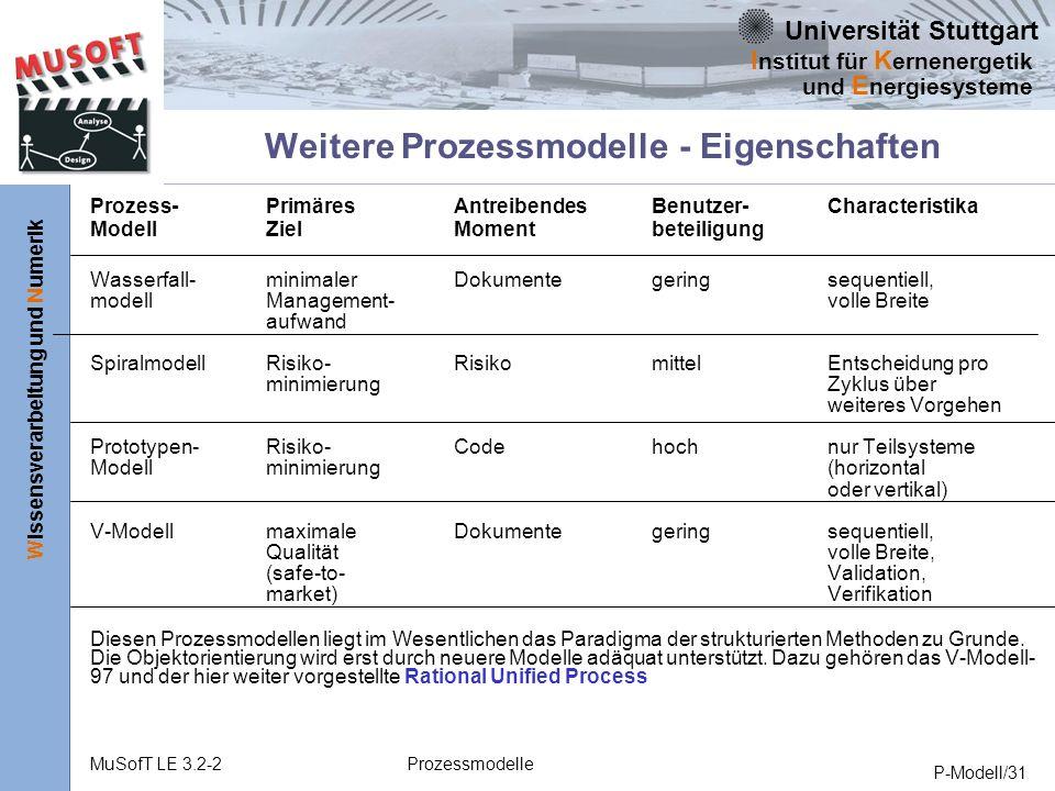 Universität Stuttgart Wissensverarbeitung und Numerik I nstitut für K ernenergetik und E nergiesysteme MuSofT LE 3.2-2Prozessmodelle P-Modell/31 Weitere Prozessmodelle - Eigenschaften Prozess-PrimäresAntreibendesBenutzer-Characteristika ModellZielMomentbeteiligung Wasserfall-minimalerDokumentegeringsequentiell, modellManagement-volle Breite aufwand SpiralmodellRisiko-RisikomittelEntscheidung pro minimierungZyklus über weiteres Vorgehen Prototypen-Risiko-Codehochnur Teilsysteme Modellminimierung(horizontal oder vertikal) V-ModellmaximaleDokumentegeringsequentiell, Qualitätvolle Breite, (safe-to-Validation, market)Verifikation Diesen Prozessmodellen liegt im Wesentlichen das Paradigma der strukturierten Methoden zu Grunde.