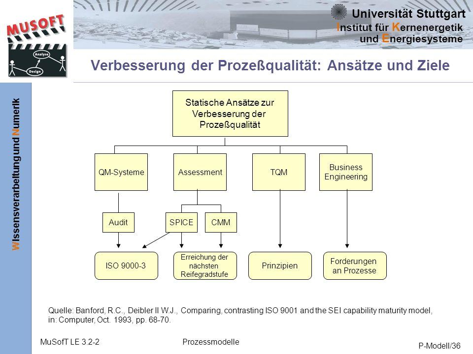 Universität Stuttgart Wissensverarbeitung und Numerik I nstitut für K ernenergetik und E nergiesysteme MuSofT LE 3.2-2Prozessmodelle P-Modell/36 Verbesserung der Prozeßqualität: Ansätze und Ziele QM-SystemeAssessment Statische Ansätze zur Verbesserung der Prozeßqualität ISO 9000-3 Erreichung der nächsten Reifegradstufe Prinzipien Forderungen an Prozesse TQM Business Engineering AuditSPICECMM Quelle: Banford, R.C., Deibler II W.J., Comparing, contrasting ISO 9001 and the SEI capability maturity model, in: Computer, Oct.