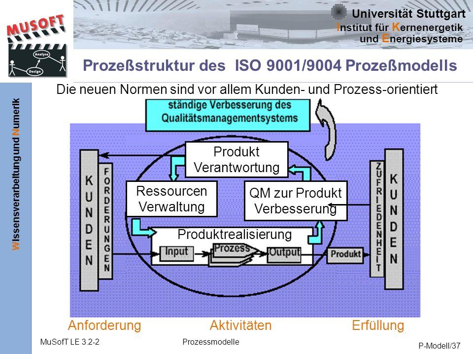 Universität Stuttgart Wissensverarbeitung und Numerik I nstitut für K ernenergetik und E nergiesysteme MuSofT LE 3.2-2Prozessmodelle P-Modell/37 Prozeßstruktur des ISO 9001/9004 Prozeßmodells AnforderungAktivitätenErfüllung Die neuen Normen sind vor allem Kunden- und Prozess-orientiert Produkt Verantwortung Ressourcen Verwaltung Produktrealisierung QM zur Produkt Verbesserung