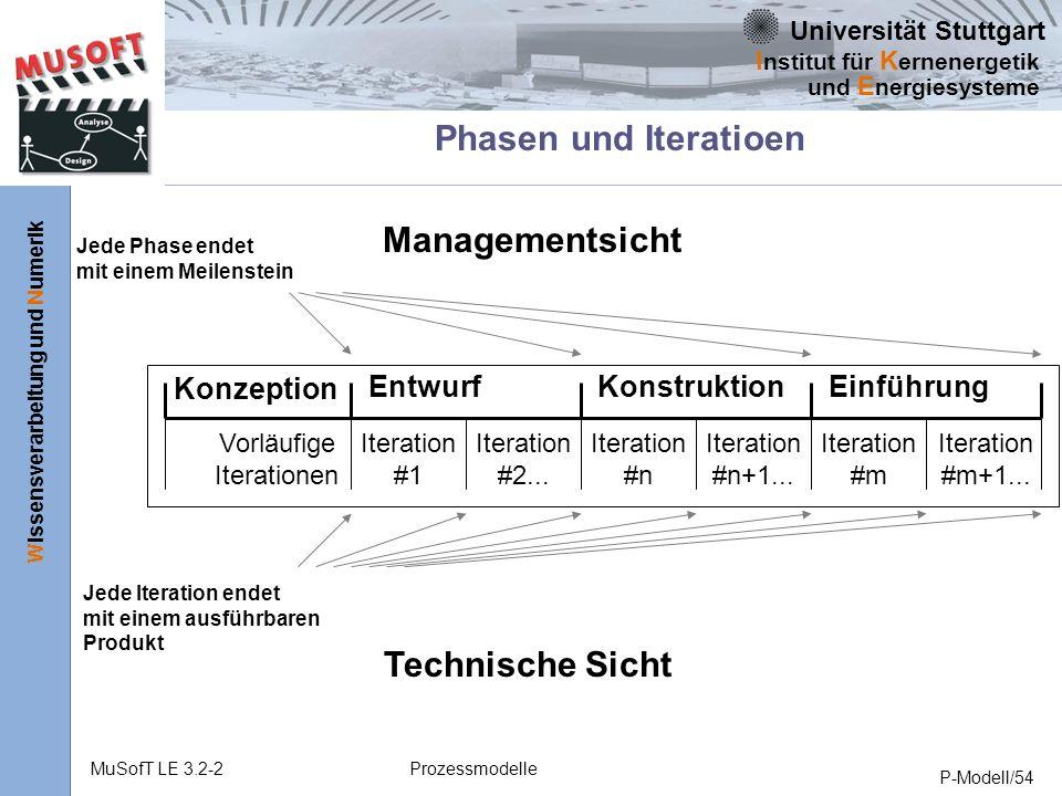 Universität Stuttgart Wissensverarbeitung und Numerik I nstitut für K ernenergetik und E nergiesysteme MuSofT LE 3.2-2Prozessmodelle P-Modell/54 Phasen und Iteratioen Konzeption EntwurfKonstruktionEinführung Vorläufige Iterationen Iteration #1 Iteration #2...