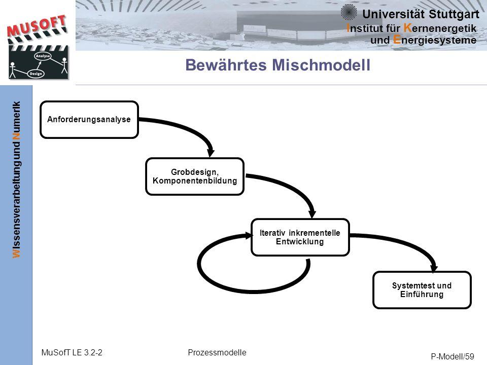 Universität Stuttgart Wissensverarbeitung und Numerik I nstitut für K ernenergetik und E nergiesysteme MuSofT LE 3.2-2Prozessmodelle P-Modell/59 Bewährtes Mischmodell Anforderungsanalyse Grobdesign, Komponentenbildung Iterativ inkrementelle Entwicklung Systemtest und Einführung