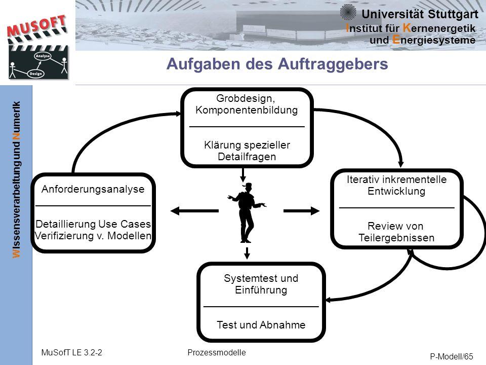 Universität Stuttgart Wissensverarbeitung und Numerik I nstitut für K ernenergetik und E nergiesysteme MuSofT LE 3.2-2Prozessmodelle P-Modell/65 Aufgaben des Auftraggebers Grobdesign, Komponentenbildung ___________________ Klärung spezieller Detailfragen Anforderungsanalyse ___________________ Detaillierung Use Cases Verifizierung v.