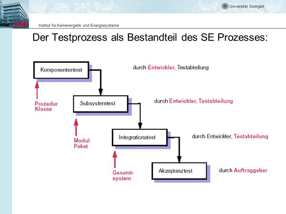 Universität Stuttgart Institut für Kernenergetik und Energiesysteme Der Testprozess als Bestandteil des SE Prozesses: