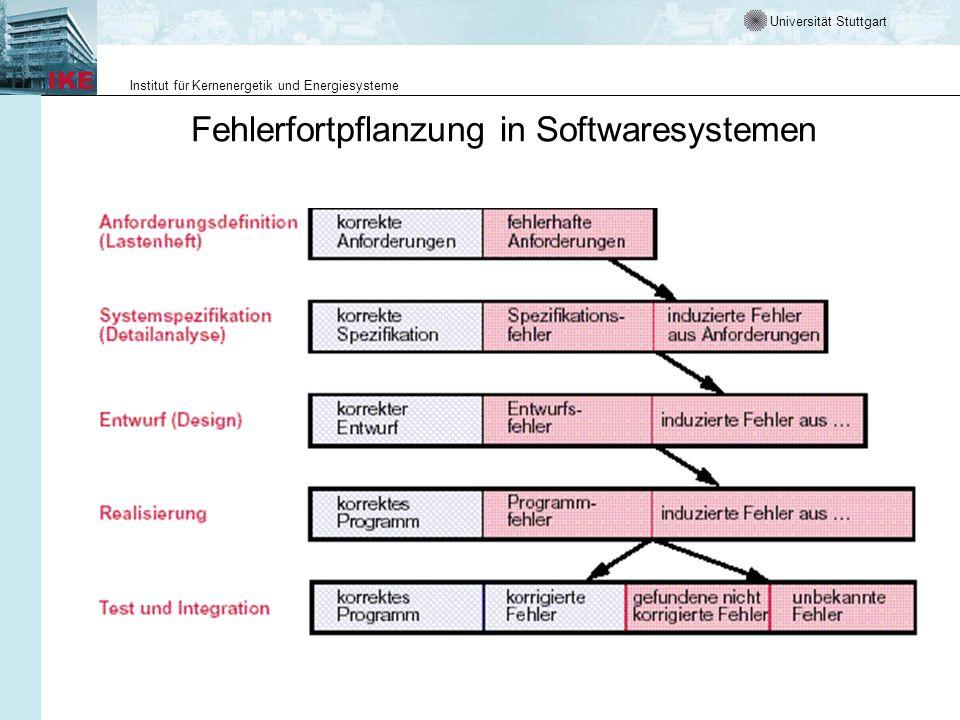 Universität Stuttgart Institut für Kernenergetik und Energiesysteme Fehlerfortpflanzung in Softwaresystemen