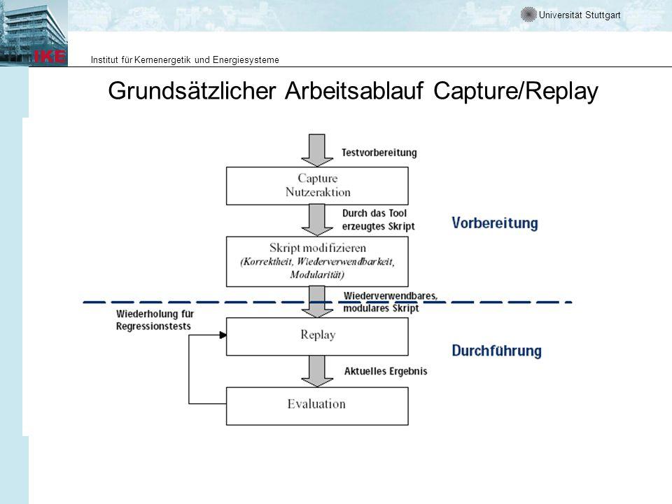 Universität Stuttgart Institut für Kernenergetik und Energiesysteme Grundsätzlicher Arbeitsablauf Capture/Replay