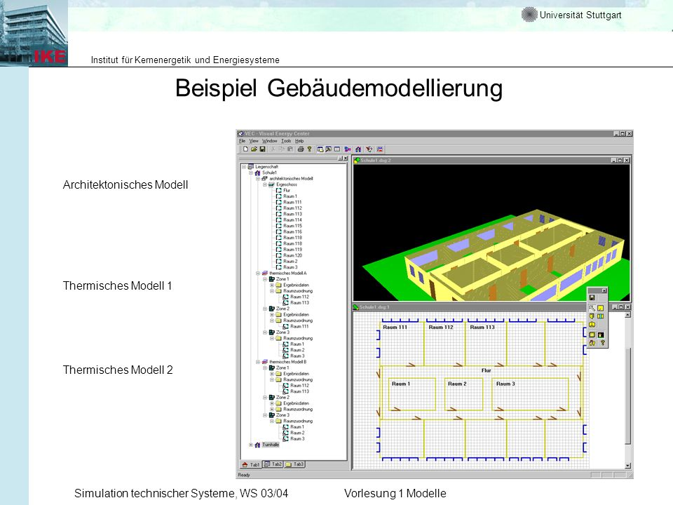 Universität Stuttgart Institut für Kernenergetik und Energiesysteme Simulation technischer Systeme, WS 03/04Vorlesung 1 Modelle Beispiel Gebäudemodell