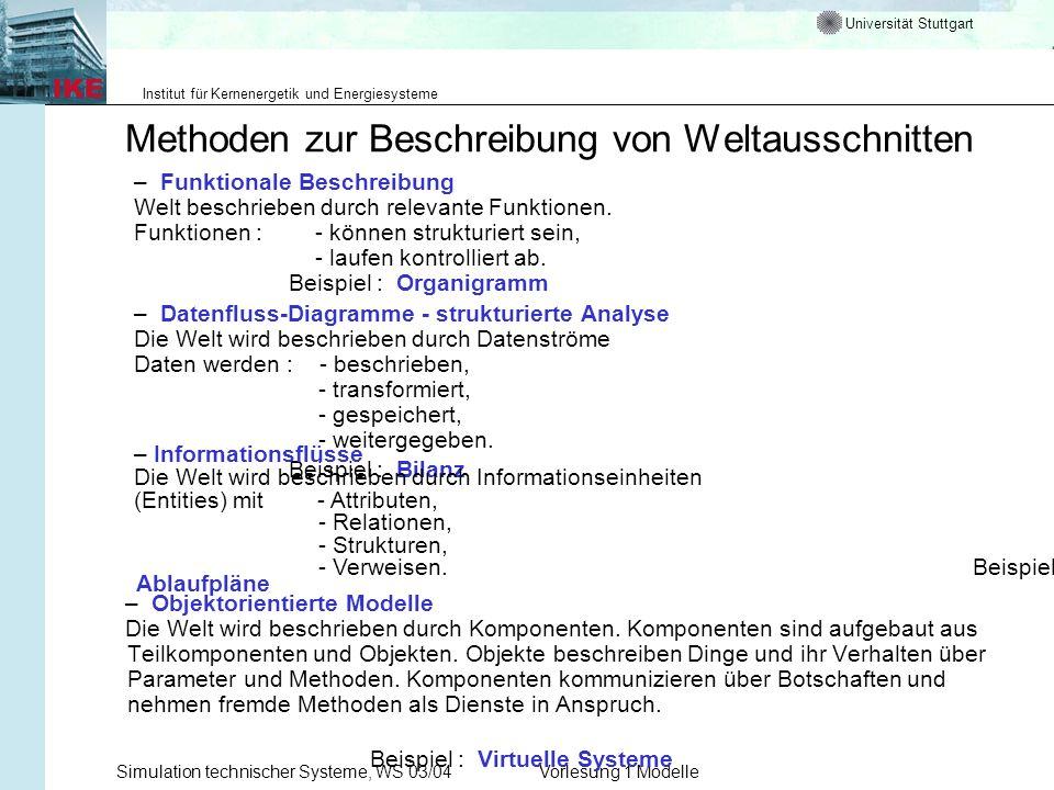 Universität Stuttgart Institut für Kernenergetik und Energiesysteme Simulation technischer Systeme, WS 03/04Vorlesung 1 Modelle Methoden zur Beschreib