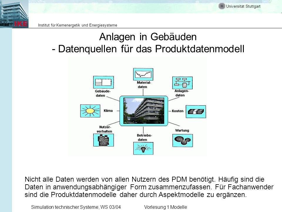 Universität Stuttgart Institut für Kernenergetik und Energiesysteme Simulation technischer Systeme, WS 03/04Vorlesung 1 Modelle Anlagen in Gebäuden -