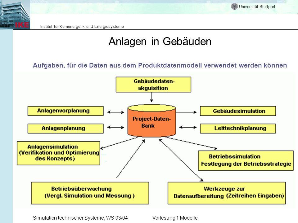 Universität Stuttgart Institut für Kernenergetik und Energiesysteme Simulation technischer Systeme, WS 03/04Vorlesung 1 Modelle Anlagen in Gebäuden Au