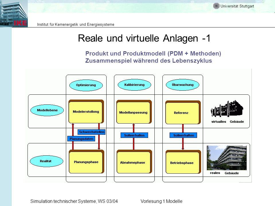 Universität Stuttgart Institut für Kernenergetik und Energiesysteme Simulation technischer Systeme, WS 03/04Vorlesung 1 Modelle Reale und virtuelle An