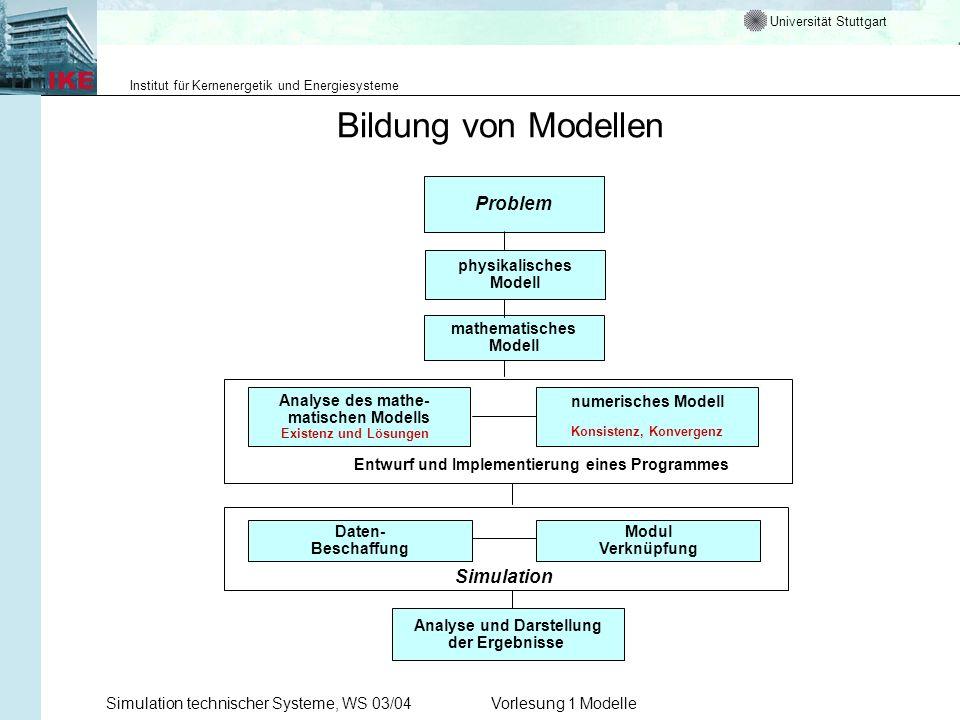 Universität Stuttgart Institut für Kernenergetik und Energiesysteme Simulation technischer Systeme, WS 03/04Vorlesung 1 Modelle Bildung von Modellen P