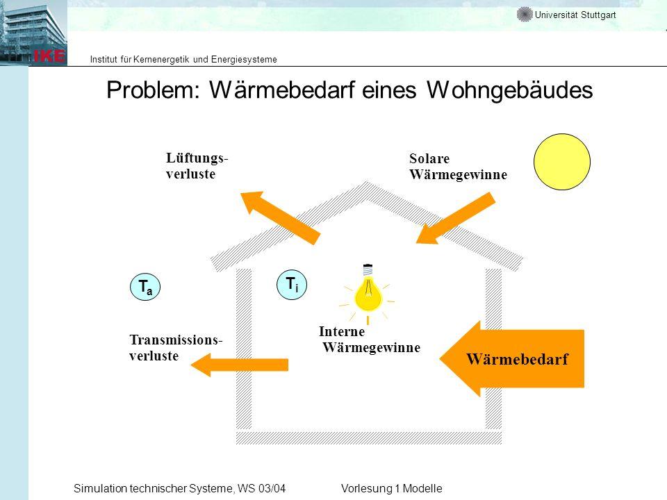 Universität Stuttgart Institut für Kernenergetik und Energiesysteme Simulation technischer Systeme, WS 03/04Vorlesung 1 Modelle Problem: Wärmebedarf e