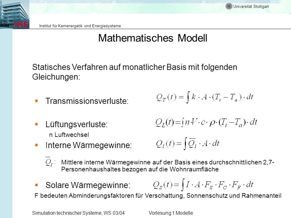 Universität Stuttgart Institut für Kernenergetik und Energiesysteme Simulation technischer Systeme, WS 03/04Vorlesung 1 Modelle Mathematisches Modell