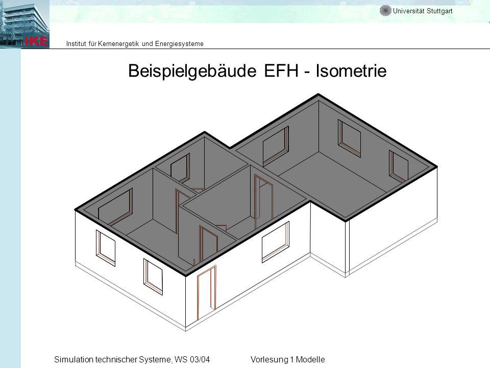 Universität Stuttgart Institut für Kernenergetik und Energiesysteme Simulation technischer Systeme, WS 03/04Vorlesung 1 Modelle Beispielgebäude EFH -